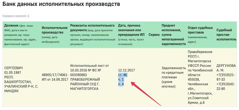 Закон об упрощенной процедуре банкротства физического лица в Казани